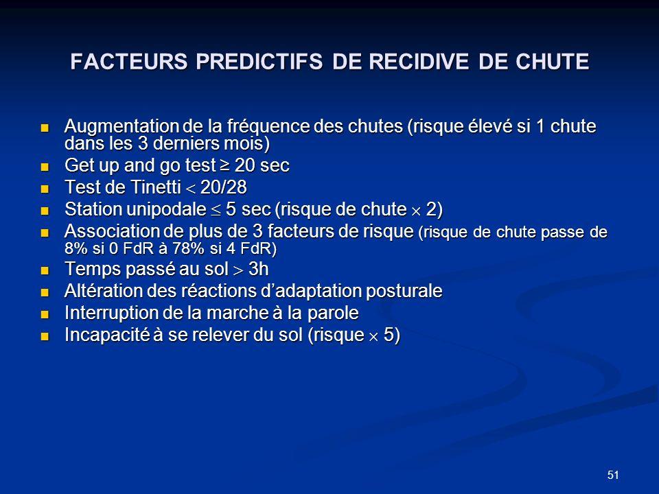FACTEURS PREDICTIFS DE RECIDIVE DE CHUTE