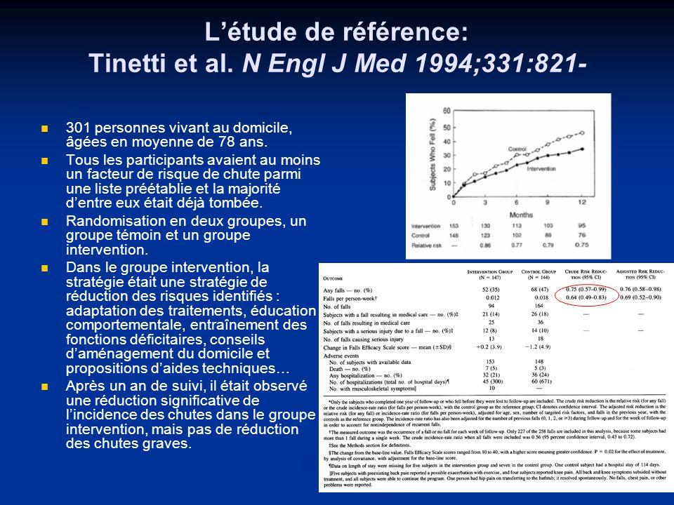 L'étude de référence: Tinetti et al. N Engl J Med 1994;331:821-
