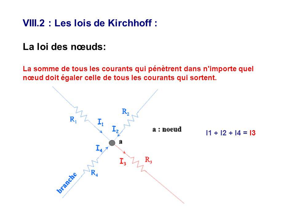 VIII.2 : Les lois de Kirchhoff : La loi des nœuds:
