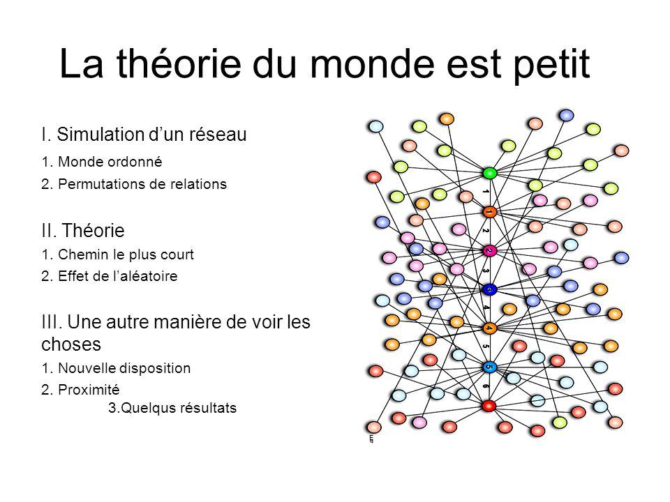 La théorie du monde est petit