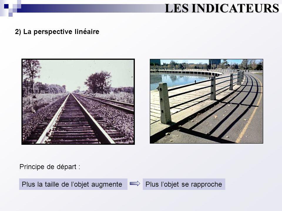 LES INDICATEURS 2) La perspective linéaire Principe de départ :