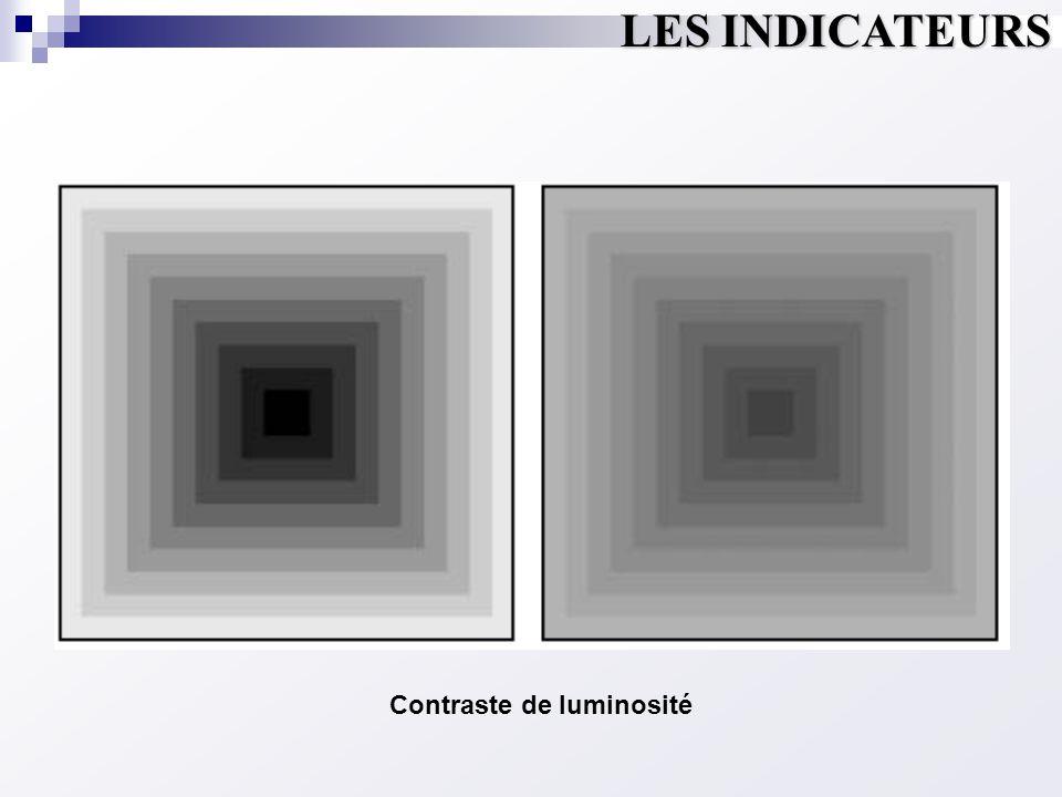 Contraste de luminosité