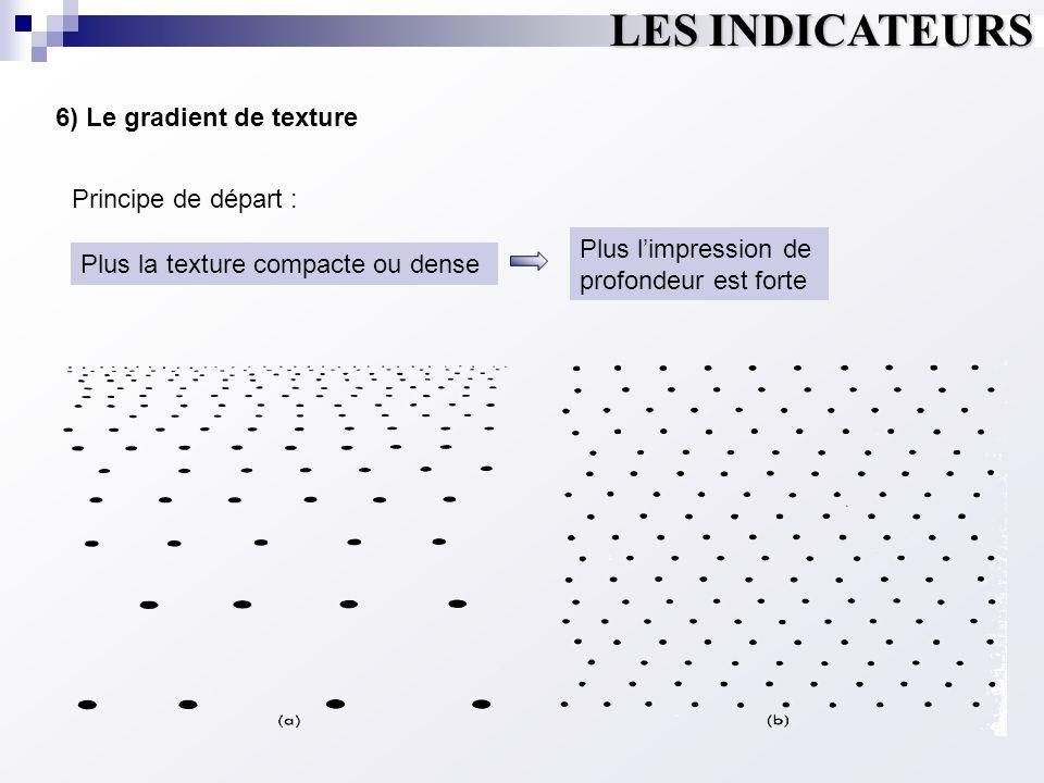 LES INDICATEURS 6) Le gradient de texture Principe de départ :