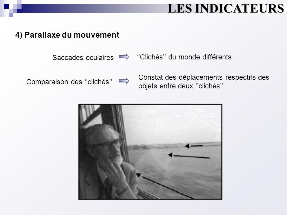 LES INDICATEURS 4) Parallaxe du mouvement Saccades oculaires