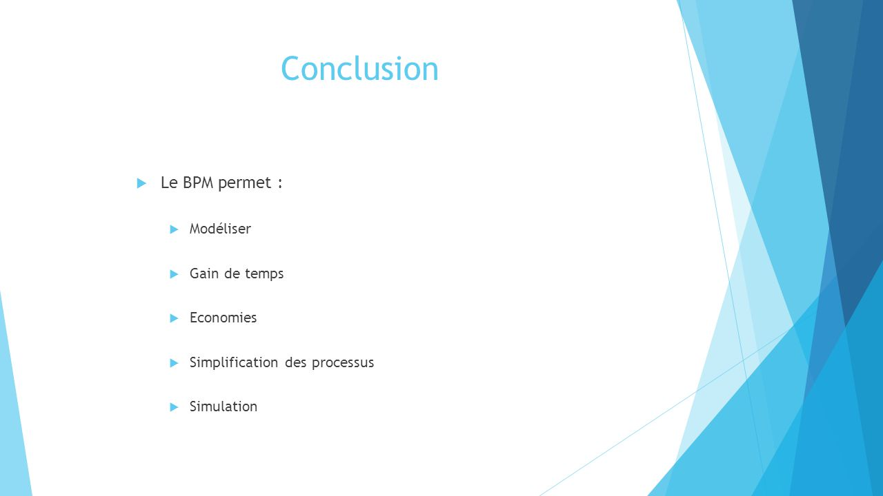 Conclusion Le BPM permet : Modéliser Gain de temps Economies
