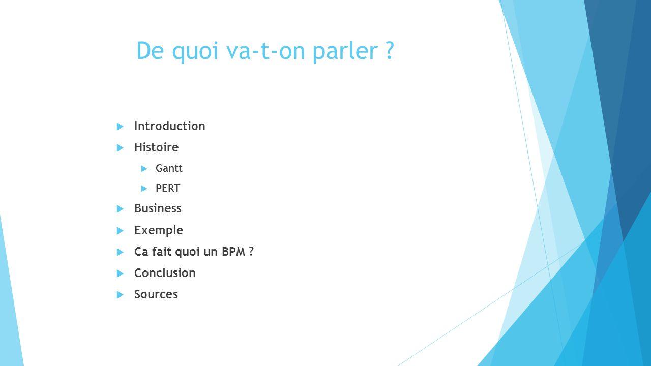 De quoi va-t-on parler Introduction Histoire Business Exemple