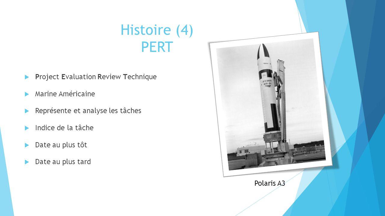 Histoire (4) PERT Project Evaluation Review Technique