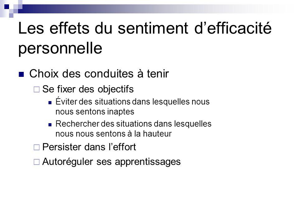 Les effets du sentiment d'efficacité personnelle