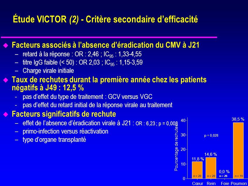 Étude VICTOR (2) - Critère secondaire d'efficacité