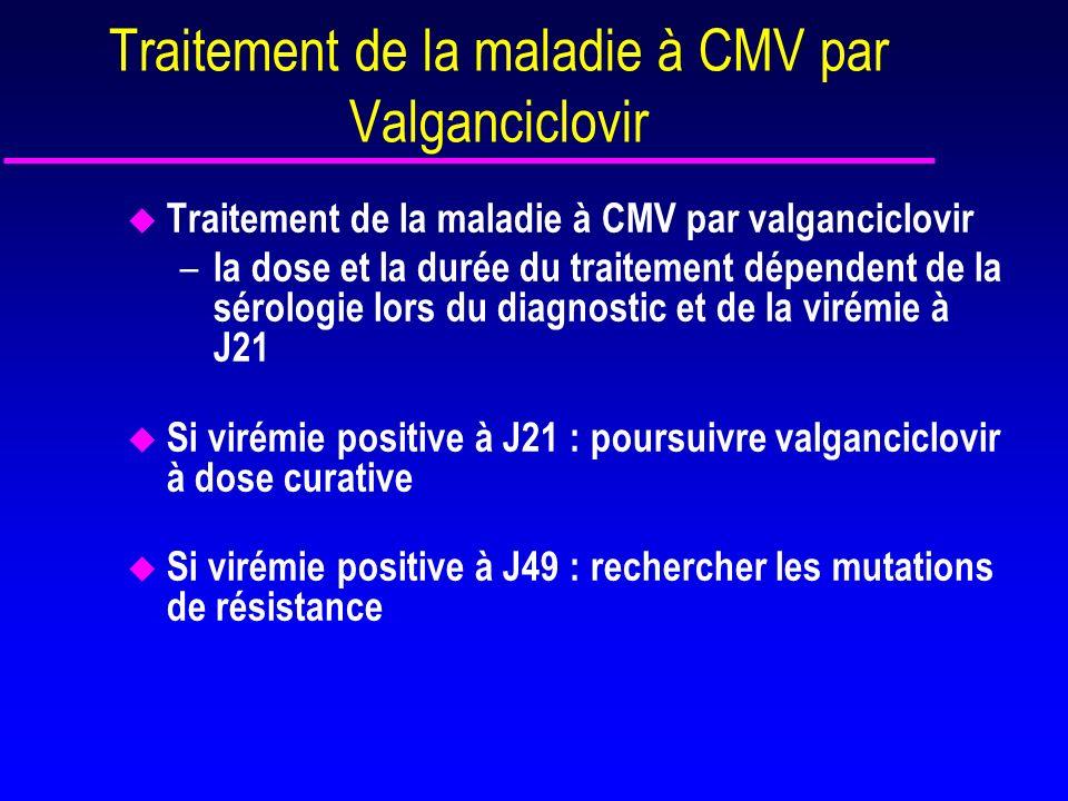 Traitement de la maladie à CMV par Valganciclovir