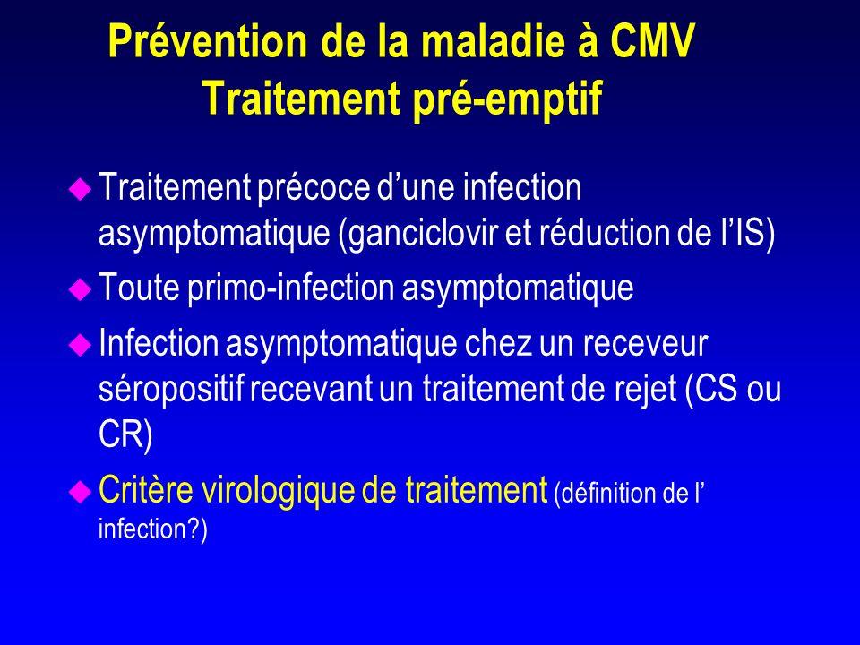 Prévention de la maladie à CMV Traitement pré-emptif