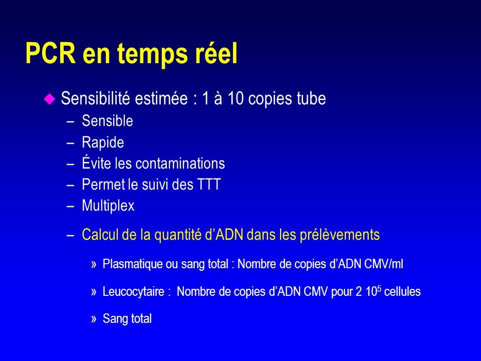 PCR en temps réel Sensibilité estimée : 1 à 10 copies tube Sensible