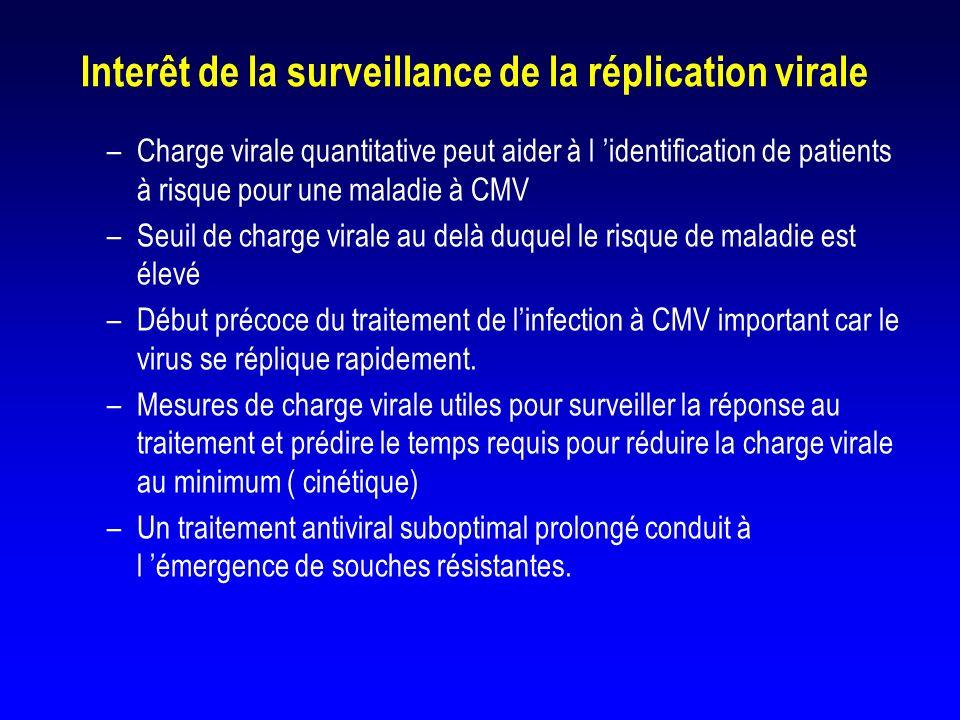 Interêt de la surveillance de la réplication virale