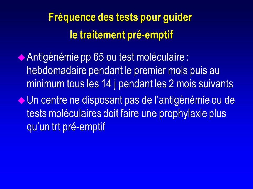 Fréquence des tests pour guider le traitement pré-emptif