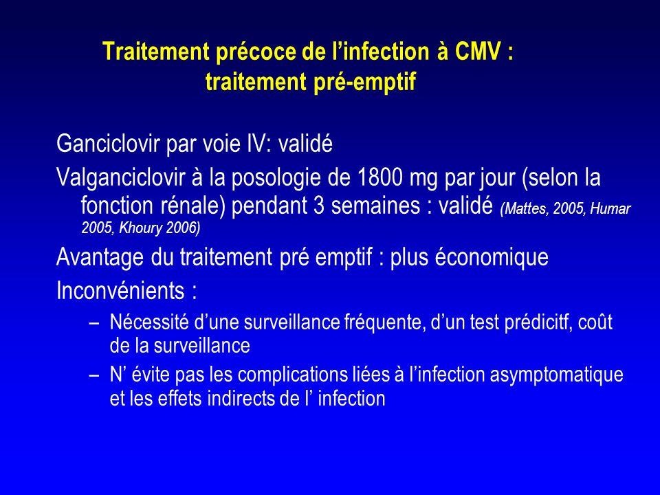 Traitement précoce de l'infection à CMV : traitement pré-emptif