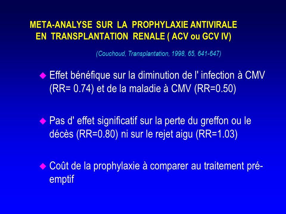 Coût de la prophylaxie à comparer au traitement pré-emptif