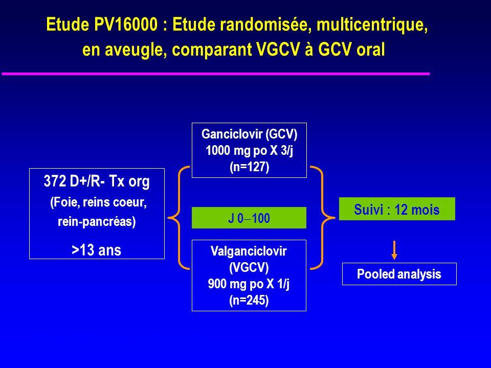 Etude PV16000 : Etude randomisée, multicentrique, en aveugle, comparant VGCV à GCV oral