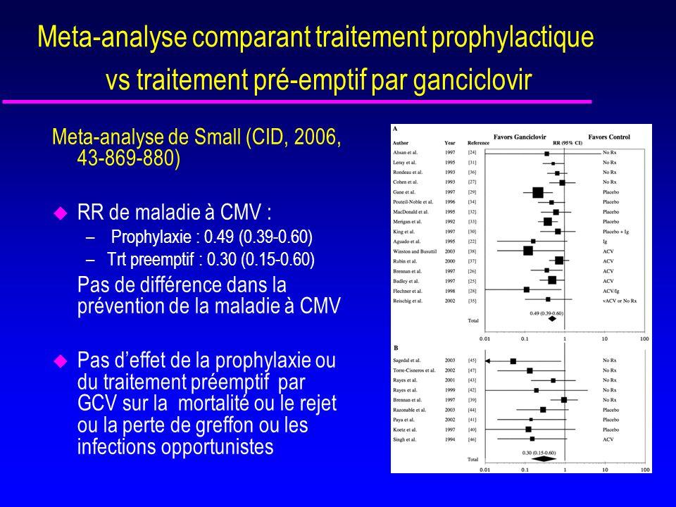 Meta-analyse comparant traitement prophylactique vs traitement pré-emptif par ganciclovir