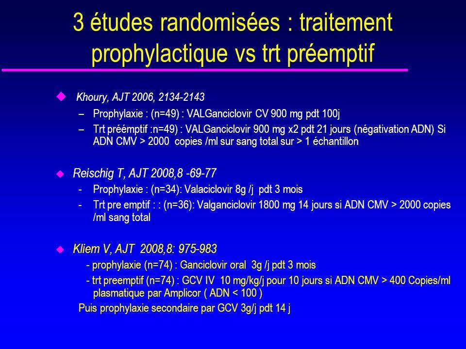3 études randomisées : traitement prophylactique vs trt préemptif