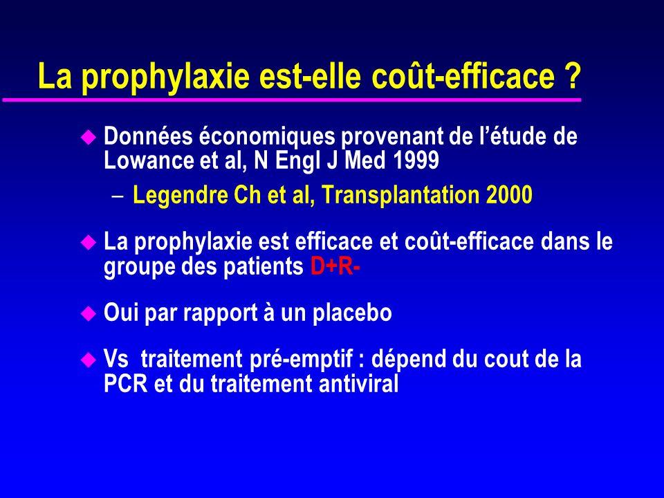 La prophylaxie est-elle coût-efficace