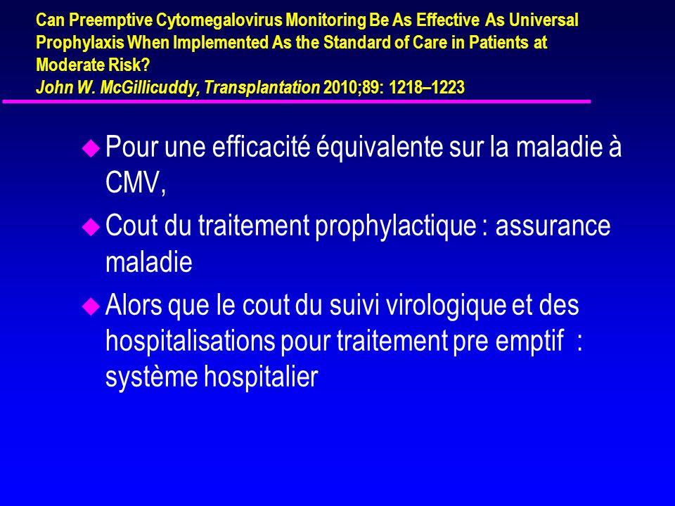 Pour une efficacité équivalente sur la maladie à CMV,