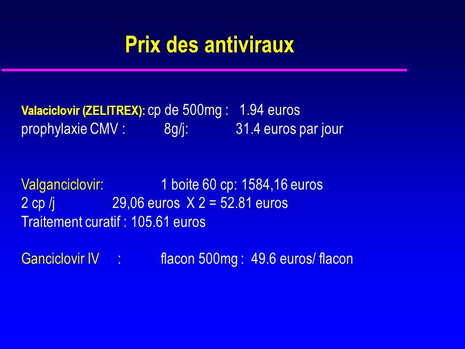 Prix des antiviraux prophylaxie CMV : 8g/j: 31.4 euros par jour