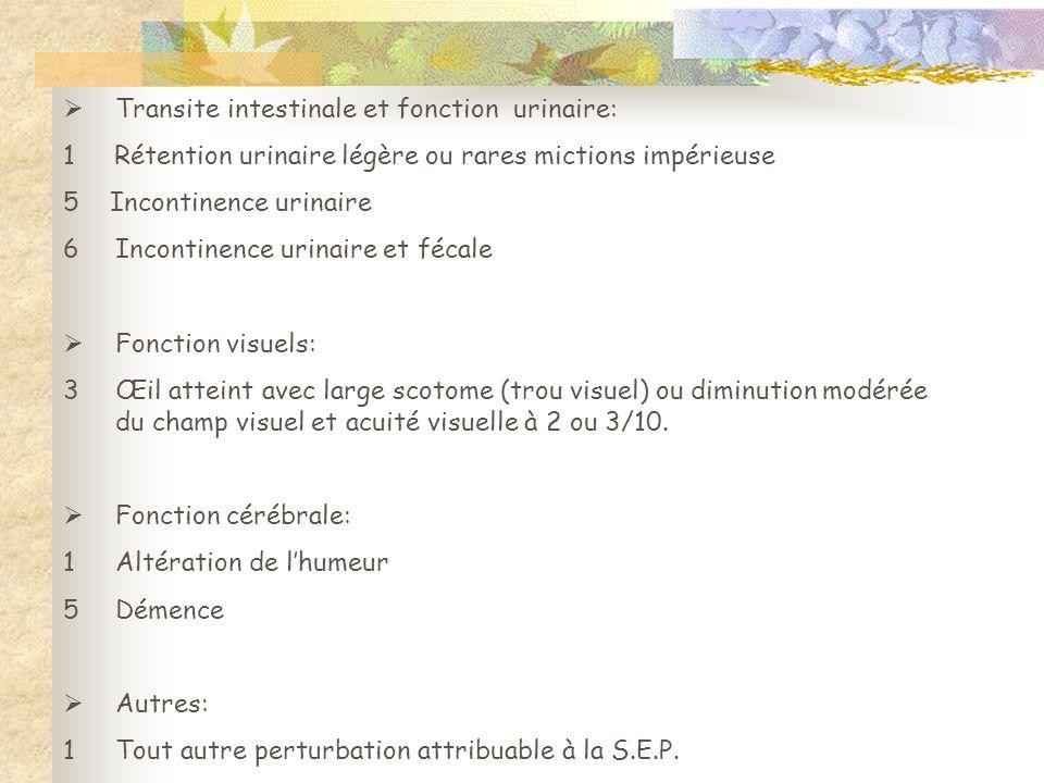 Transite intestinale et fonction urinaire: