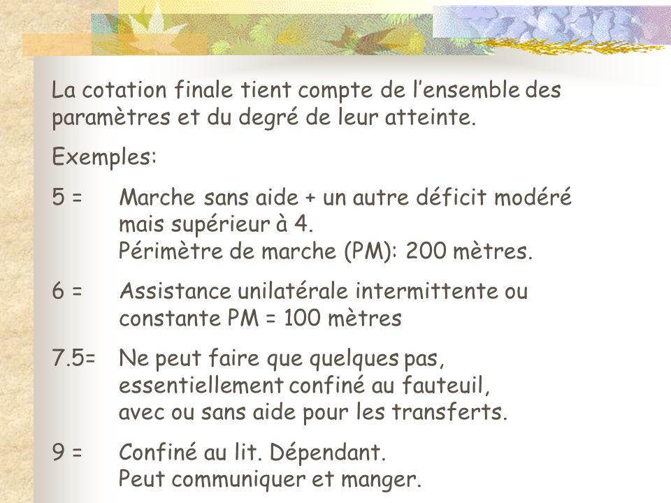 La cotation finale tient compte de l'ensemble des paramètres et du degré de leur atteinte.