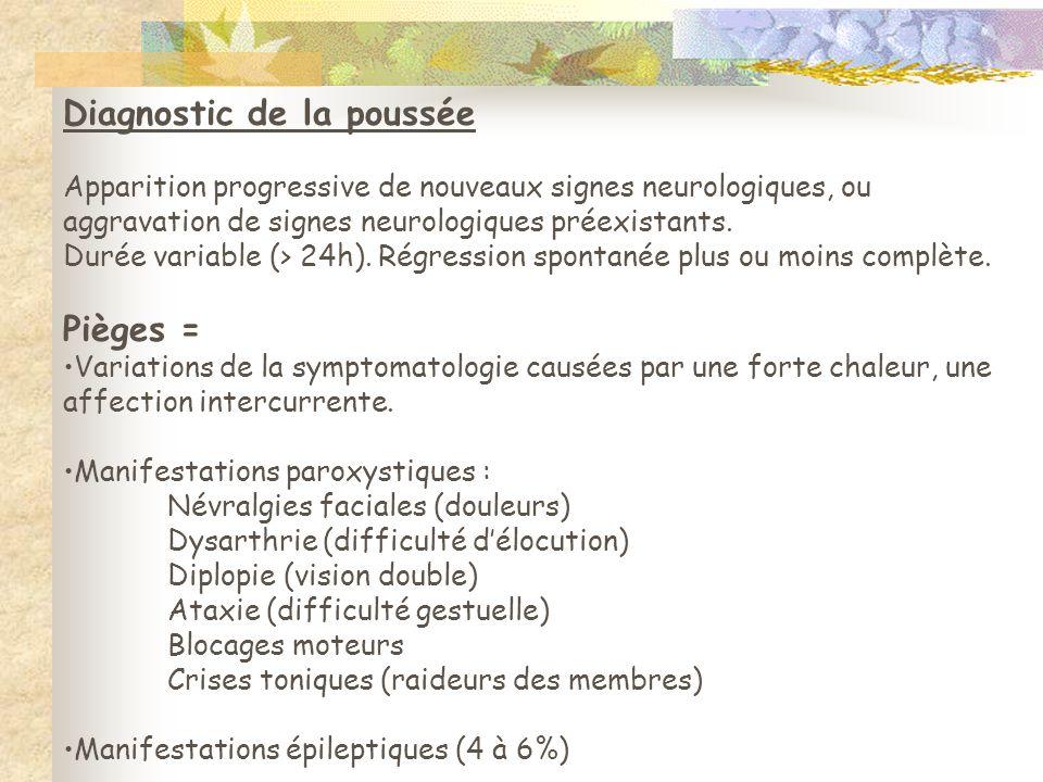 Diagnostic de la poussée