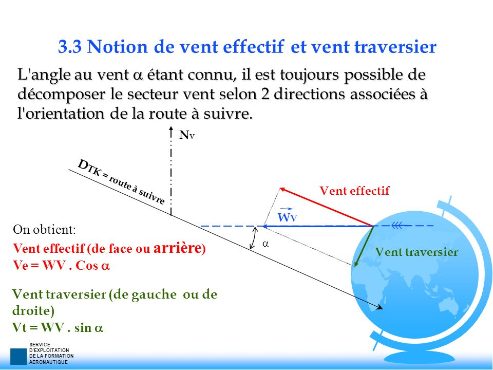 3.3 Notion de vent effectif et vent traversier