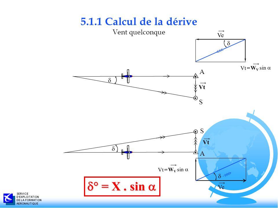 5.1.1 Calcul de la dérive Vent quelconque