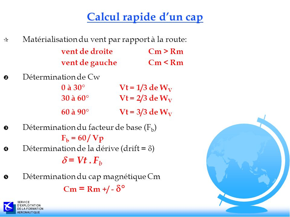 Calcul rapide d'un cap 60 à 90° Vt = 3/3 de WV