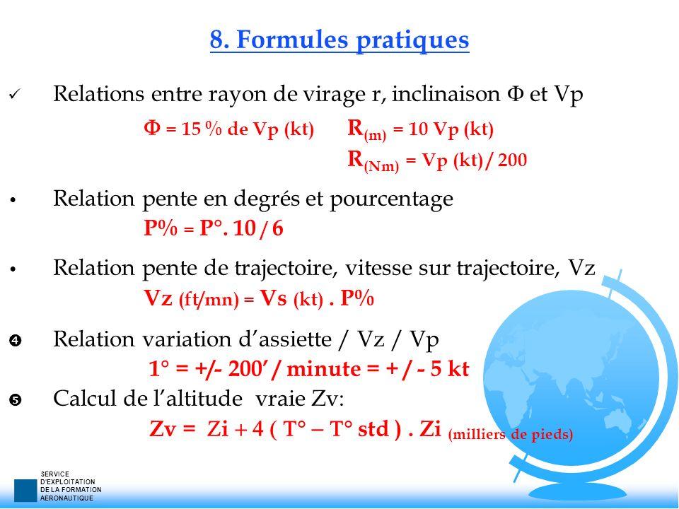 F = 15 % de Vp (kt) R(m) = 10 Vp (kt)