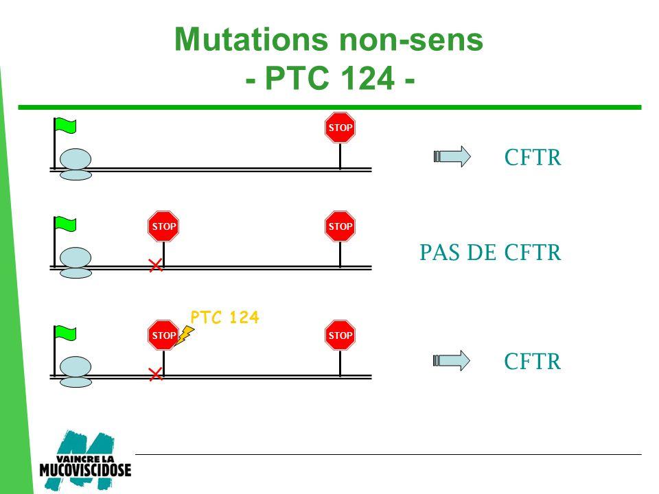 Mutations non-sens - PTC 124 -