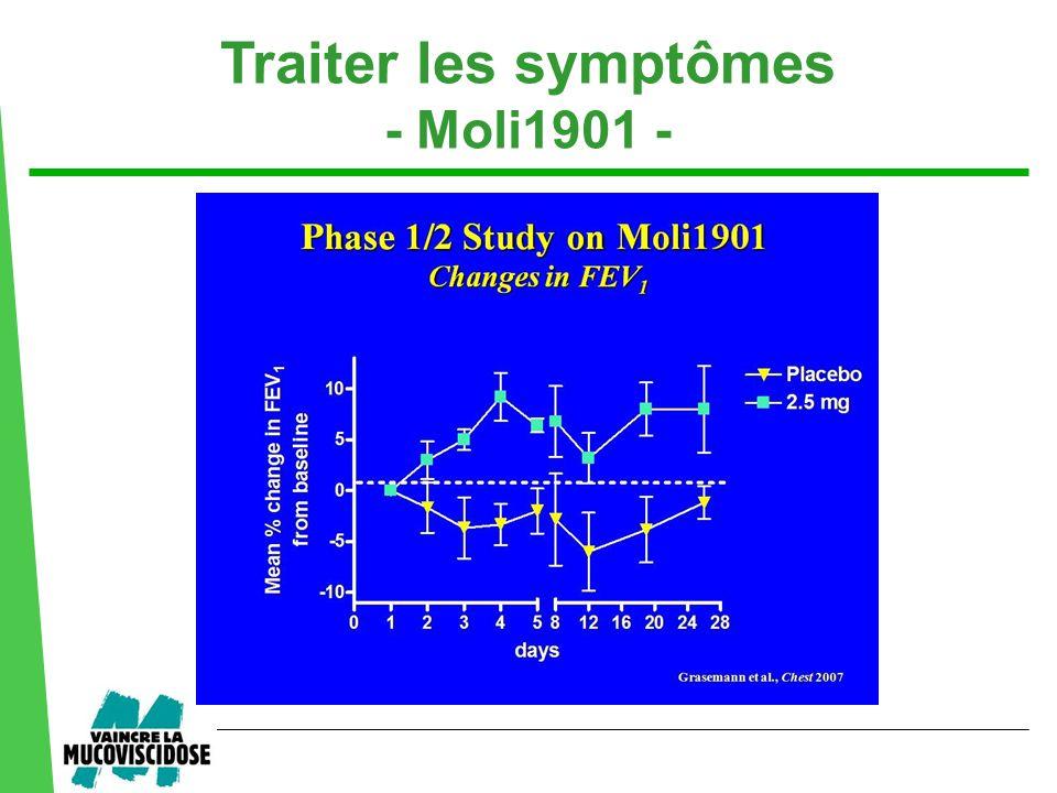 Traiter les symptômes - Moli1901 -
