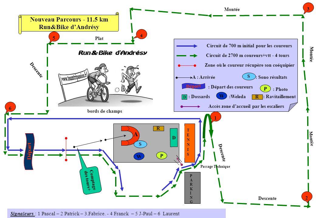 Nouveau Parcours - 11.5 km Run&Bike d'Andrésy