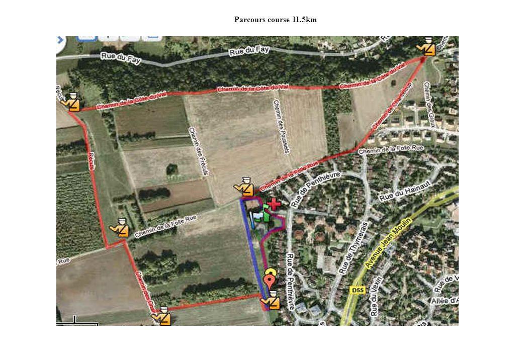 Parcours course 11.5km