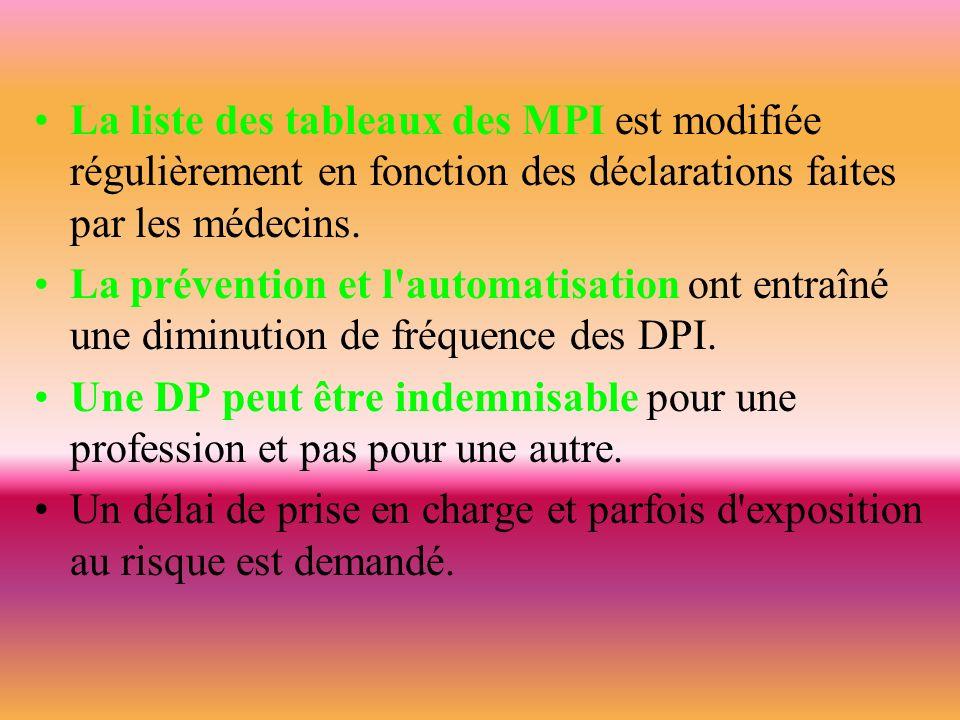 La liste des tableaux des MPI est modifiée régulièrement en fonction des déclarations faites par les médecins.