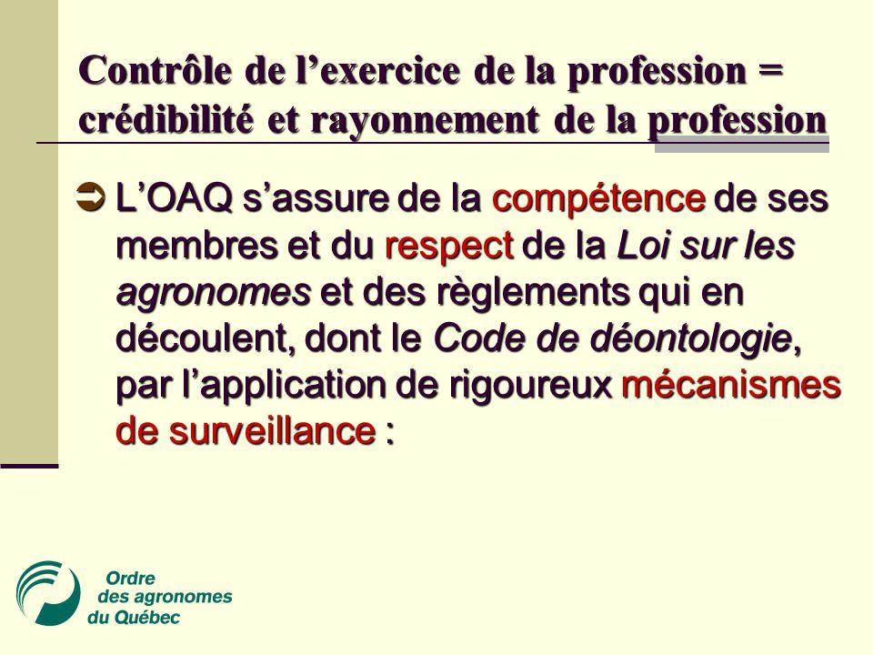 Contrôle de l'exercice de la profession = crédibilité et rayonnement de la profession