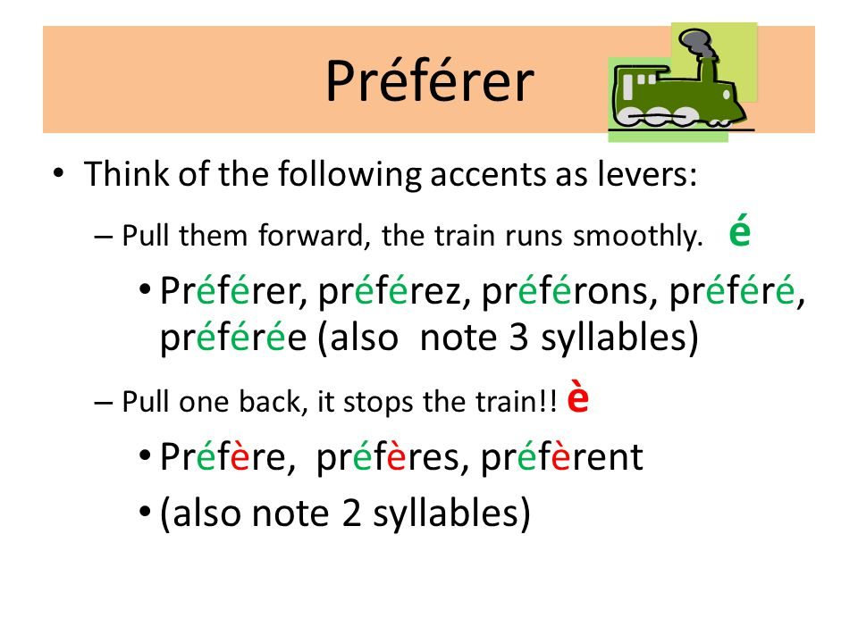 Préférer Think of the following accents as levers: Pull them forward, the train runs smoothly. é.