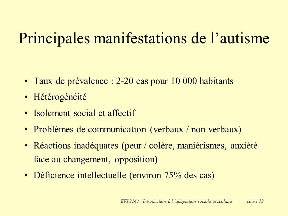 Principales manifestations de l'autisme