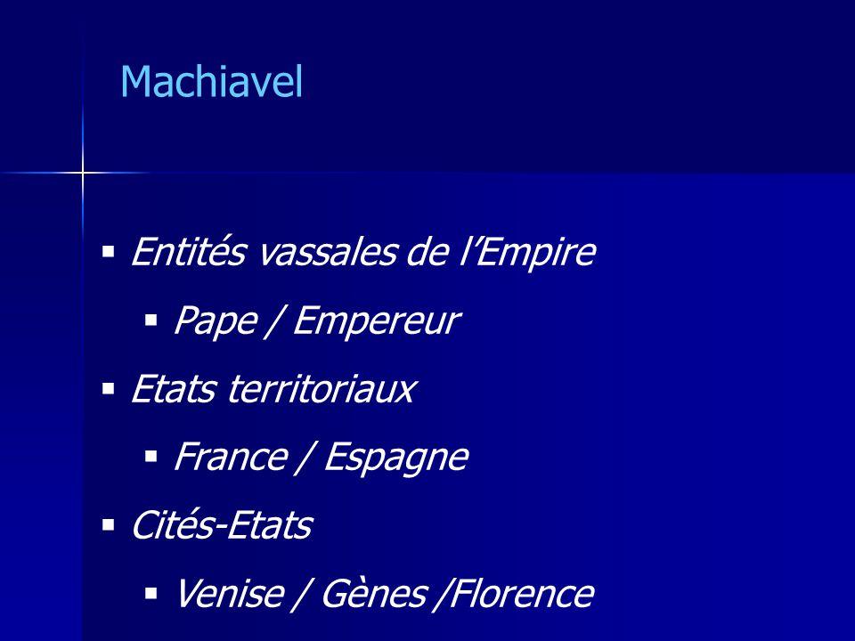 Machiavel Entités vassales de l'Empire Pape / Empereur