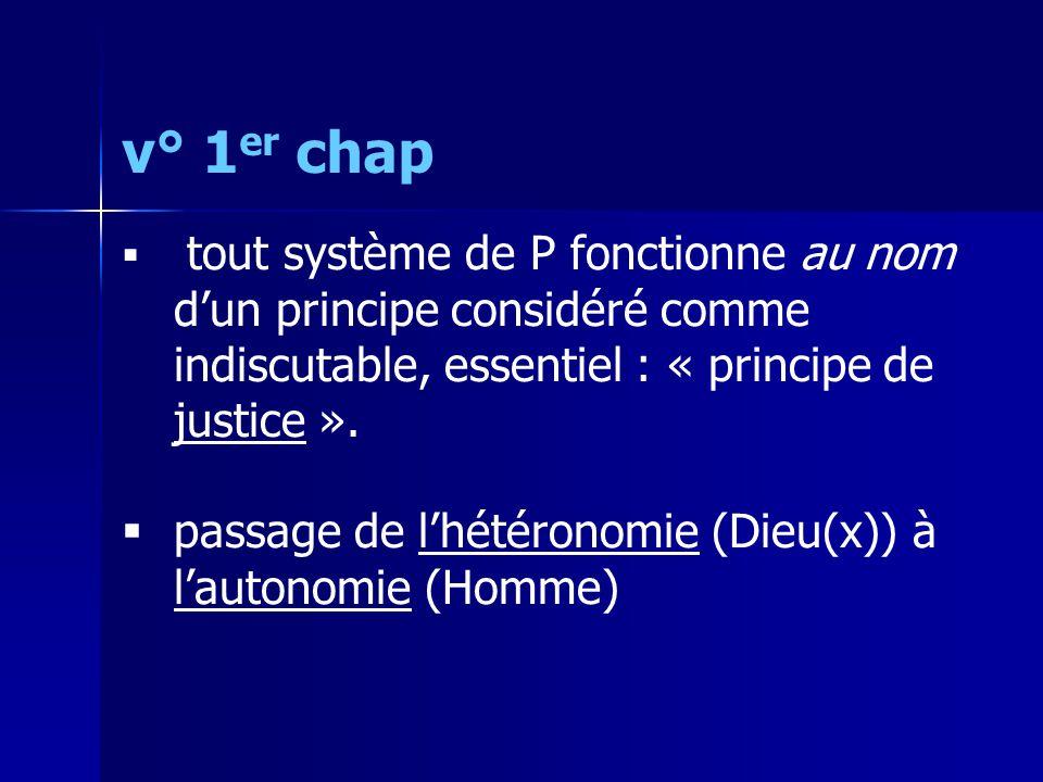 v° 1er chap passage de l'hétéronomie (Dieu(x)) à l'autonomie (Homme)