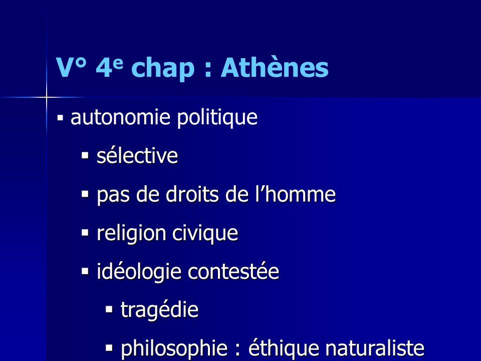 V° 4e chap : Athènes sélective pas de droits de l'homme
