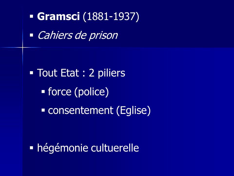 Gramsci (1881-1937) Cahiers de prison. Tout Etat : 2 piliers. force (police) consentement (Eglise)