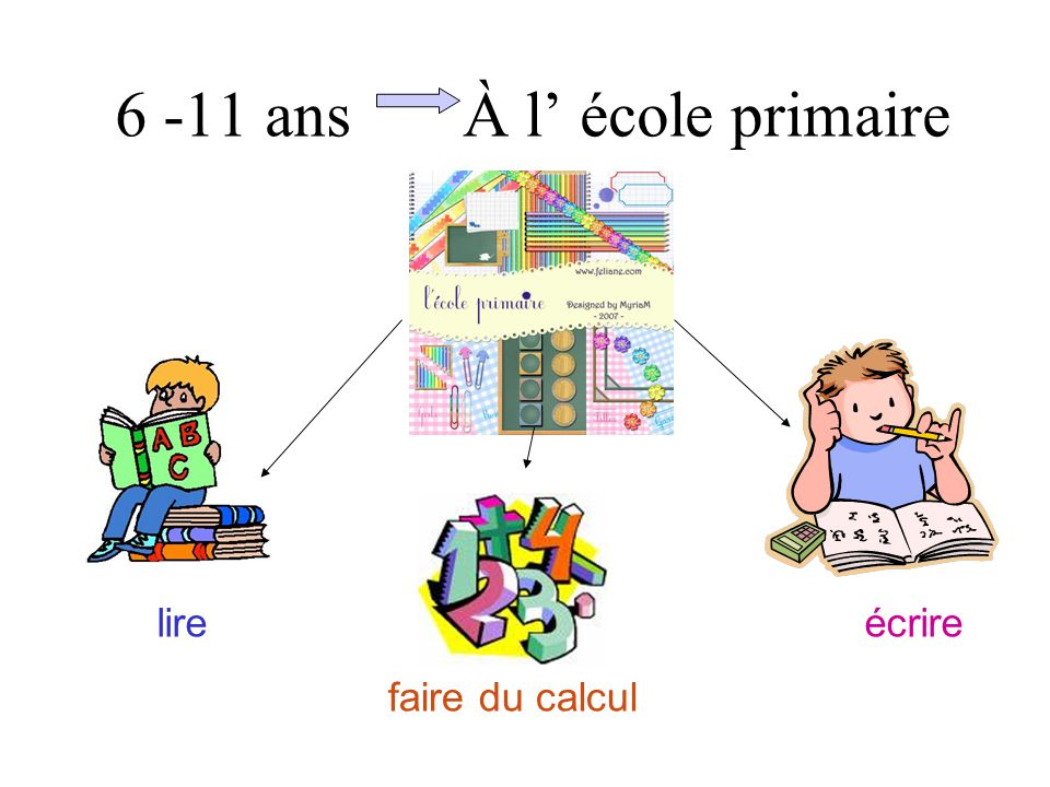 6 -11 ans À l' école primaire