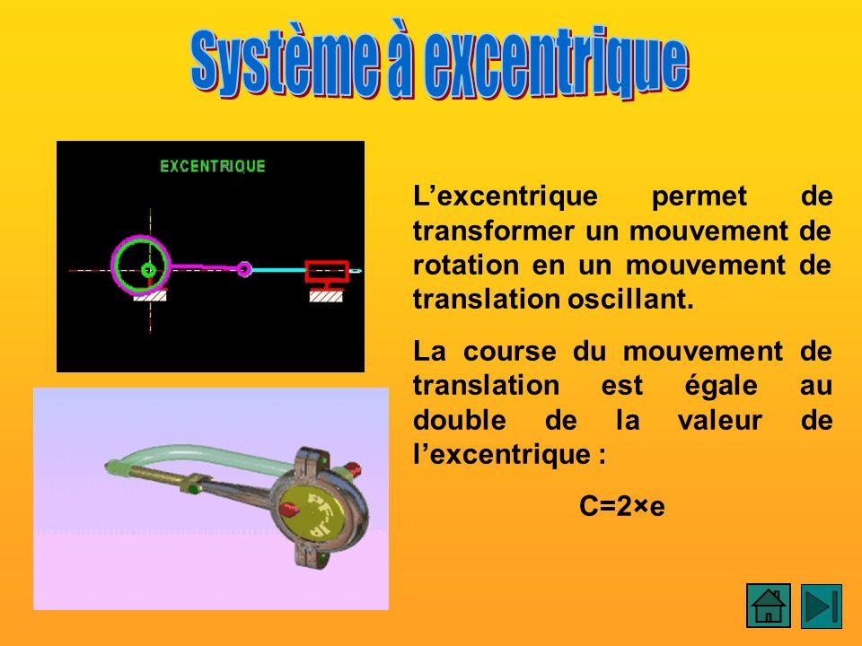 Excentrique 1 Système à excentrique