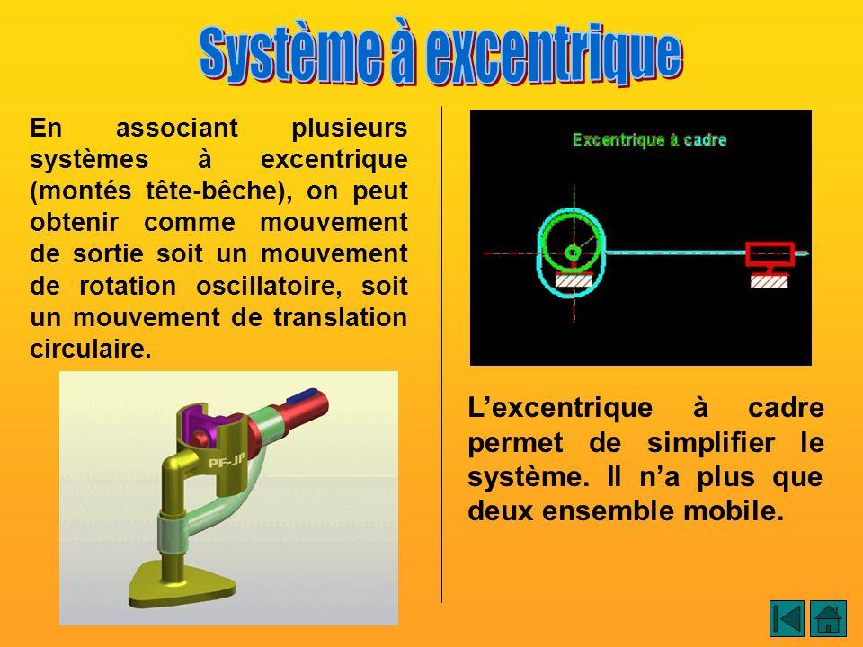 Excentrique 2 Système à excentrique
