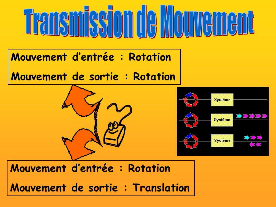 Transmission de Mouvement