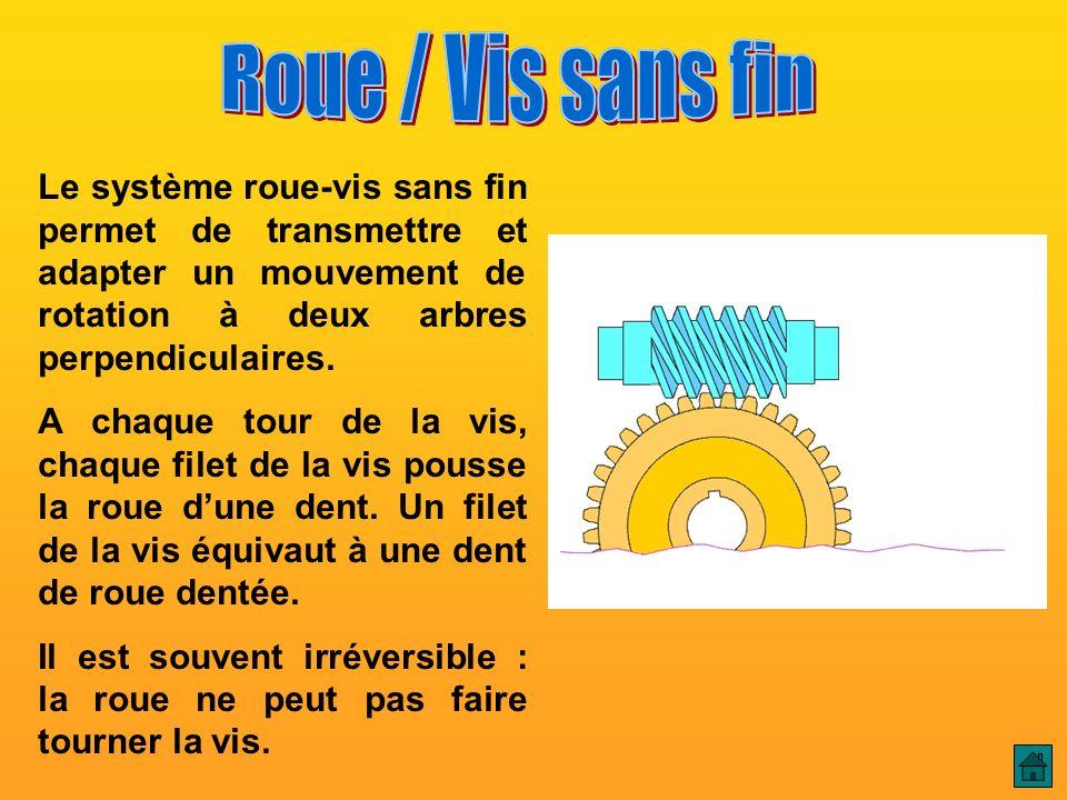 Roue / Vis sans FinLe système roue-vis sans fin permet de transmettre et adapter un mouvement de rotation à deux arbres perpendiculaires.